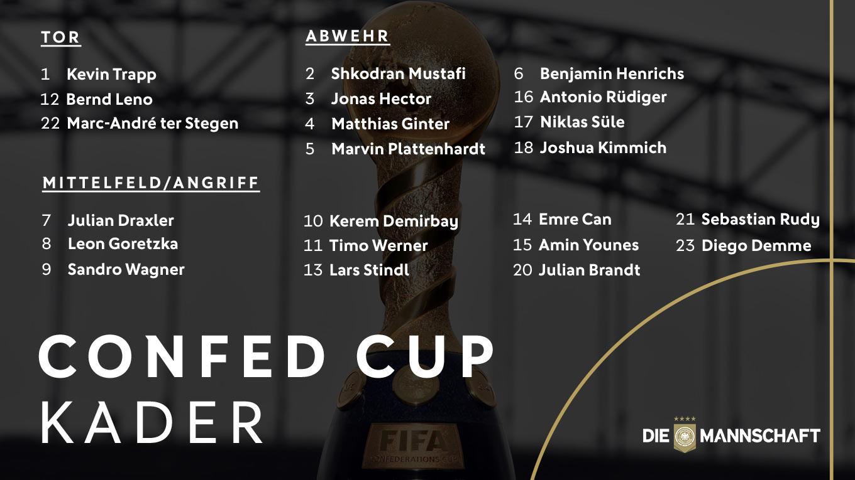 dfb confed cup kader