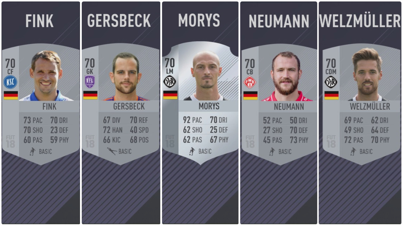 FIFA 18: Das sind die besten Spieler und Teams der 3. Liga