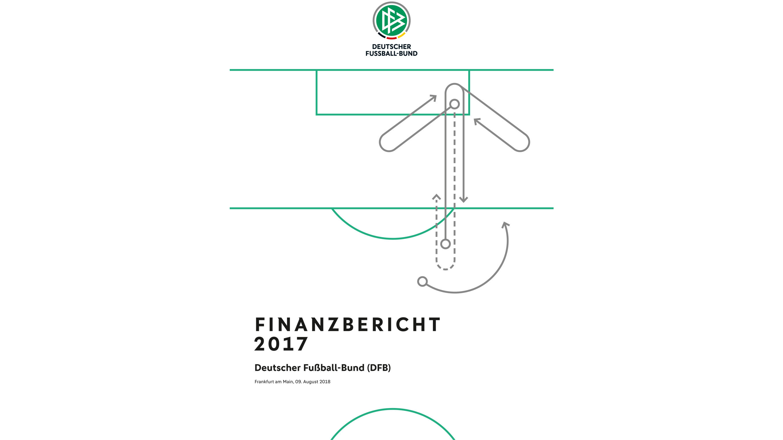 DFB-Finanzbericht :: Publikationen :: Verbandsservice ...