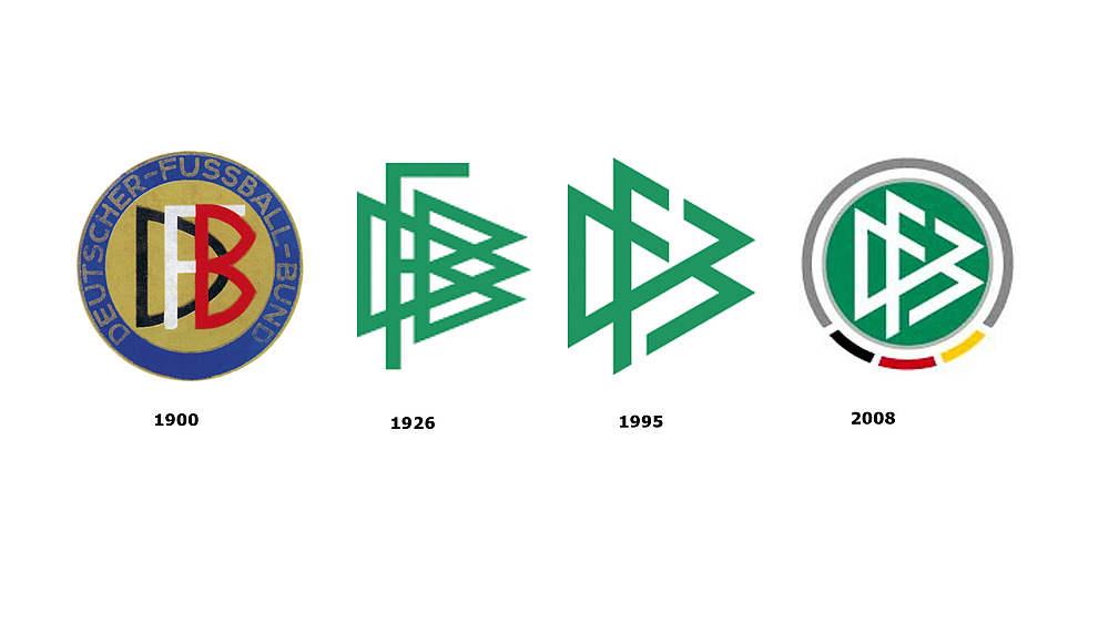 Logo Verbandsstruktur Der Dfb Dfb Deutscher