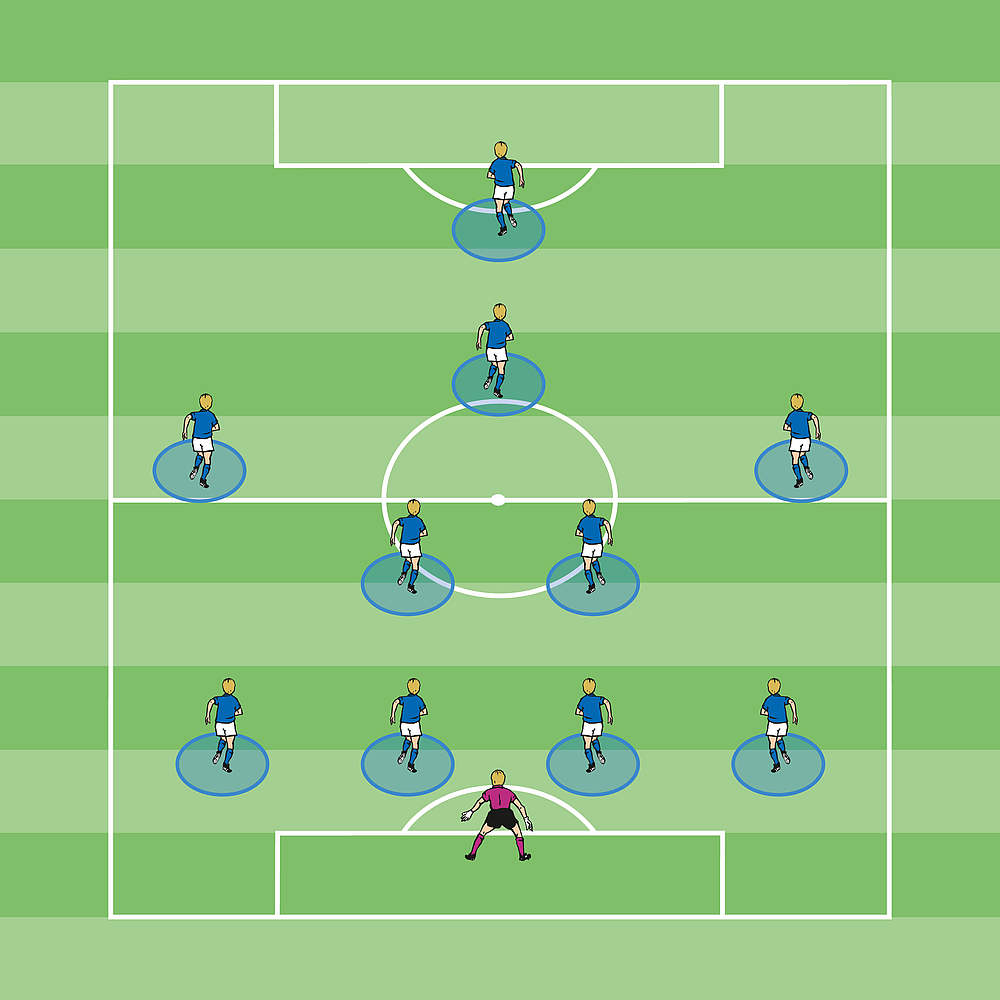 Wettspiele Mit B Junioren Ausbildungsfordernde Spielsysteme