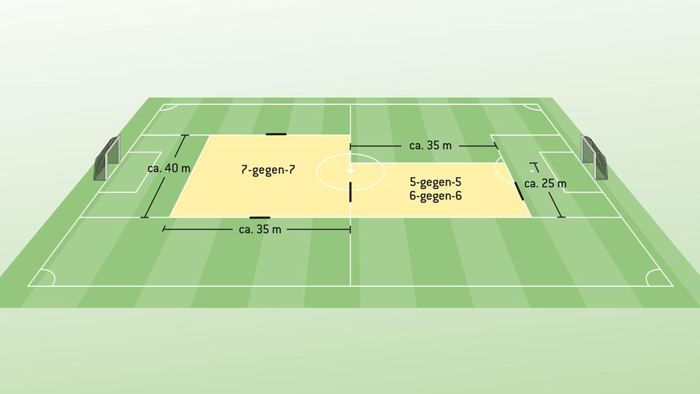 Wettspiele Mit F Junioren Gleiche Spielanteile Fur Alle