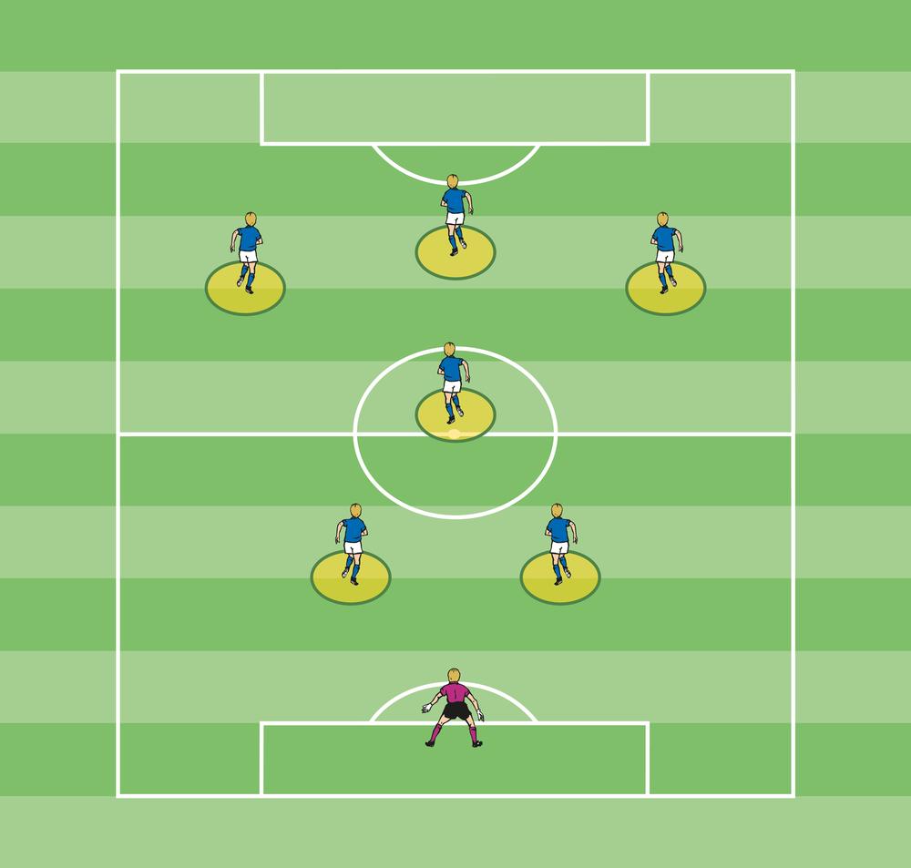 Grundaufstellungen Im 7 Gegen 7 Dfb Deutscher Fussball