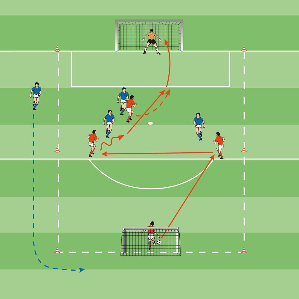 Fußball Spielformen
