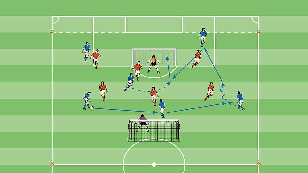 Spielform Fußball