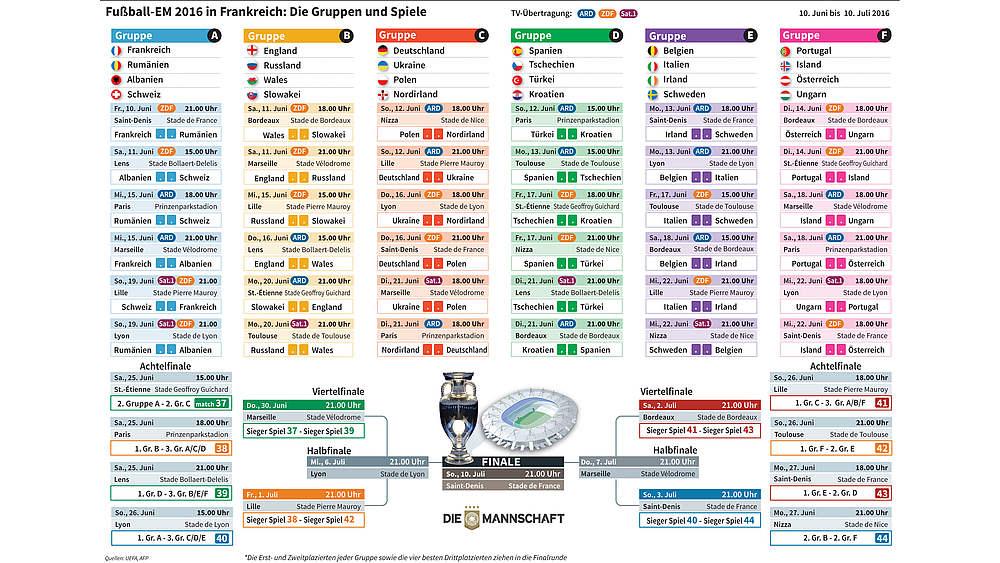Spielplan zum download europameisterschaften for Planer com