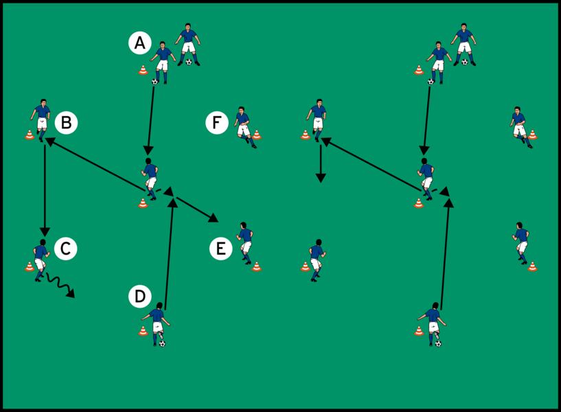 Training Spielaufbau