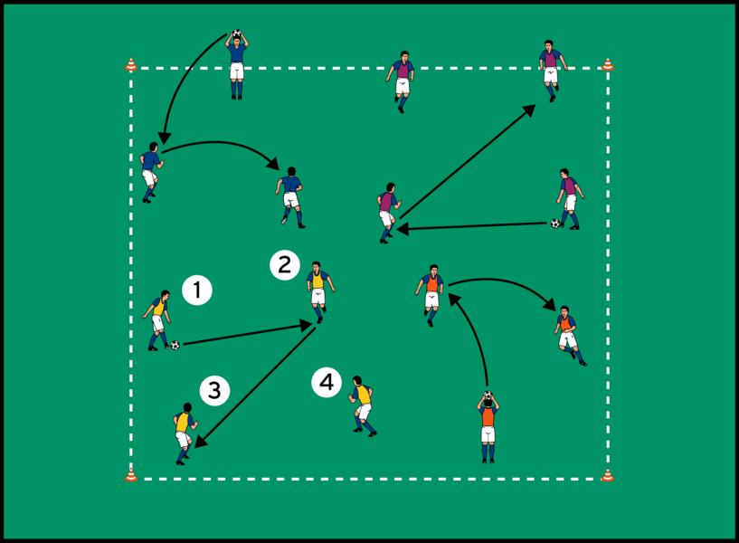 Spiele zum kennenlernen einer gruppe