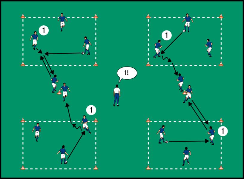 Das Umschaltspiel Trainieren Dfb Deutscher Fussball Bund
