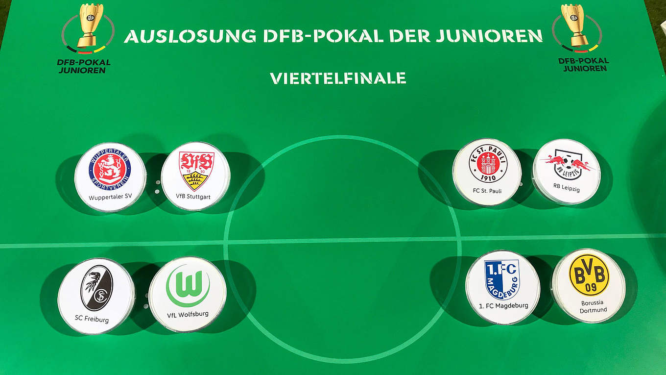 Dfb D Junioren
