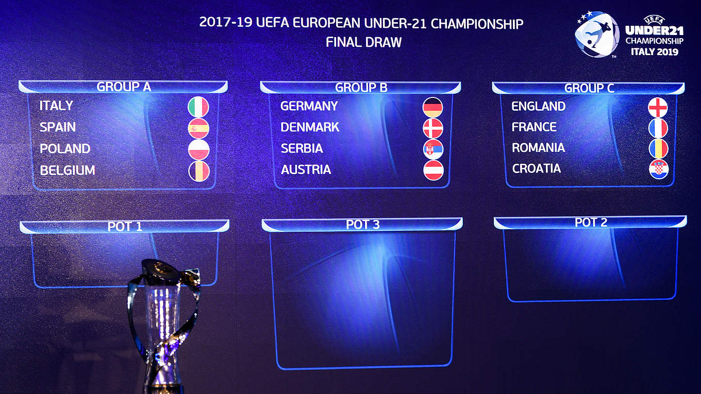U21 European Championships  Germany to meet Denmark 1634a09453ac7