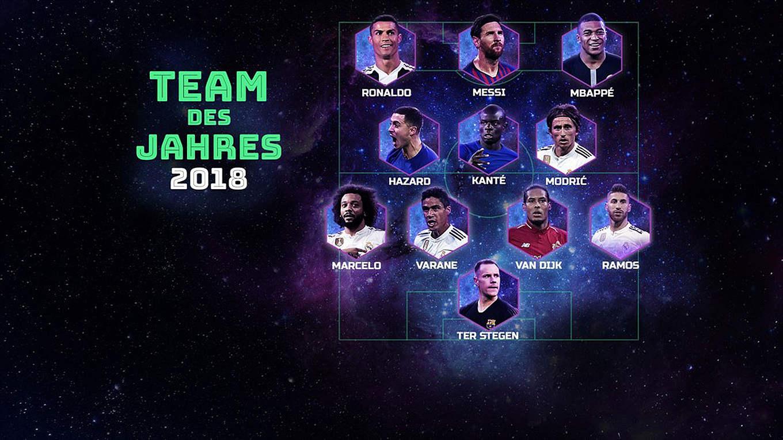 Uefa 5 Jahres
