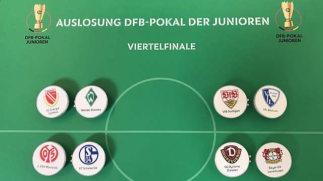 Start Dfb Pokal Der Junioren Dfb Wettbewerbe Manner