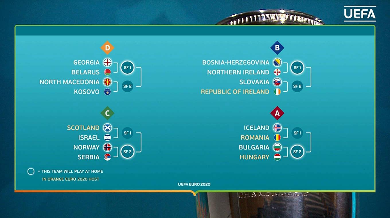 Euro 2021 Spiele Heute