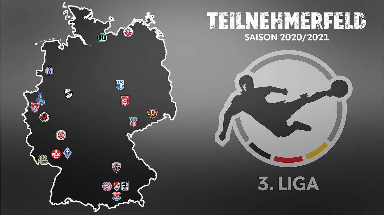 3 Liga Aufsteiger 2021