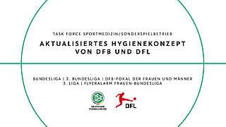 Aktualisiertes Hygienekonzept beschlossen