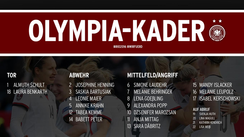 tyska landslagsmålvakten i fotboll