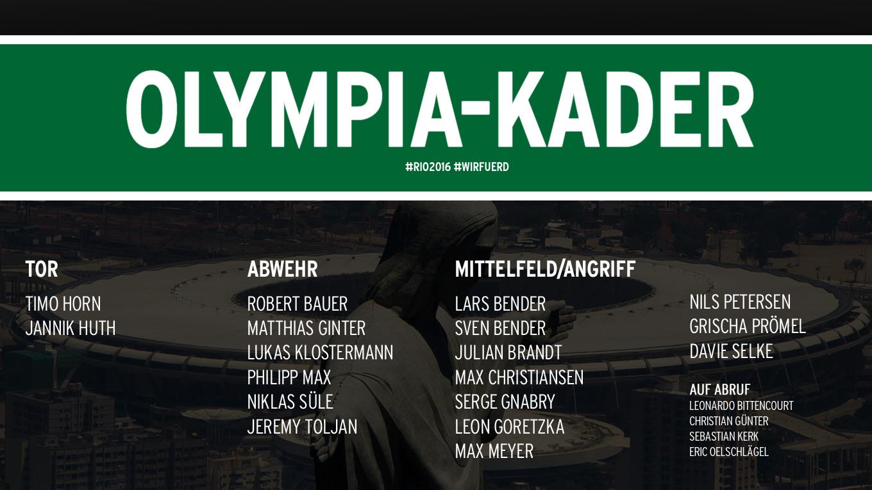 Kader Olympia Fußball