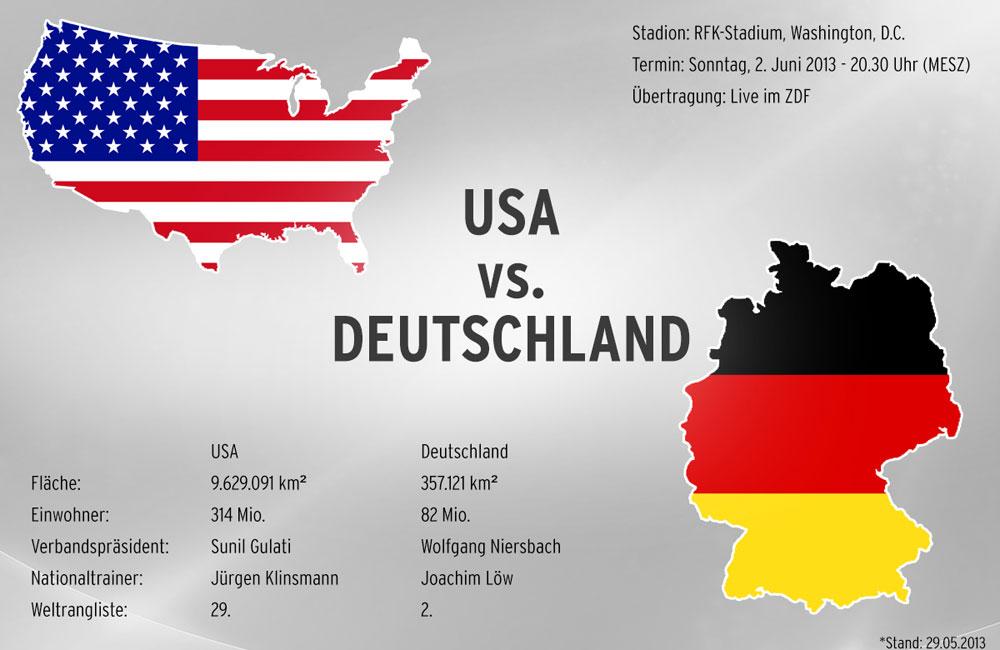 10 dinge ber usa von sternen und the boss dfb deutscher fu ball bund e v. Black Bedroom Furniture Sets. Home Design Ideas