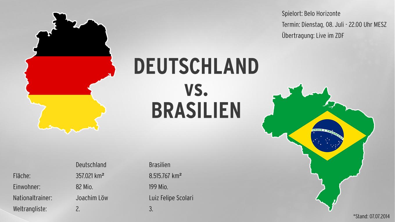 fußball deutschland brasilien