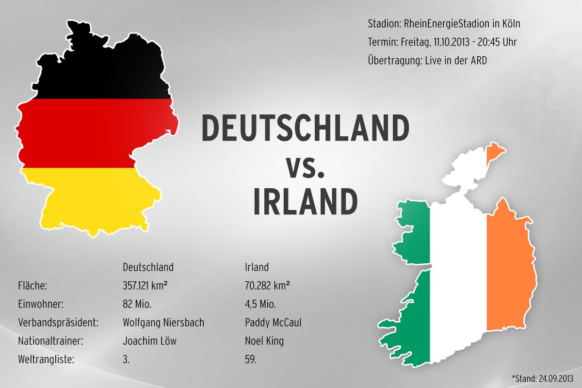 Spiel Deutschland Irland